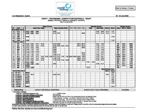 Copyof2018WRC2Linz ProvisionalTimetableD.6.1 12.06.20183 Neutral pdf 300x232 - Copyof2018WRC2Linz_ProvisionalTimetableD.6.1_12.06.20183_Neutral